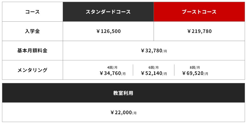 techboostの料金表