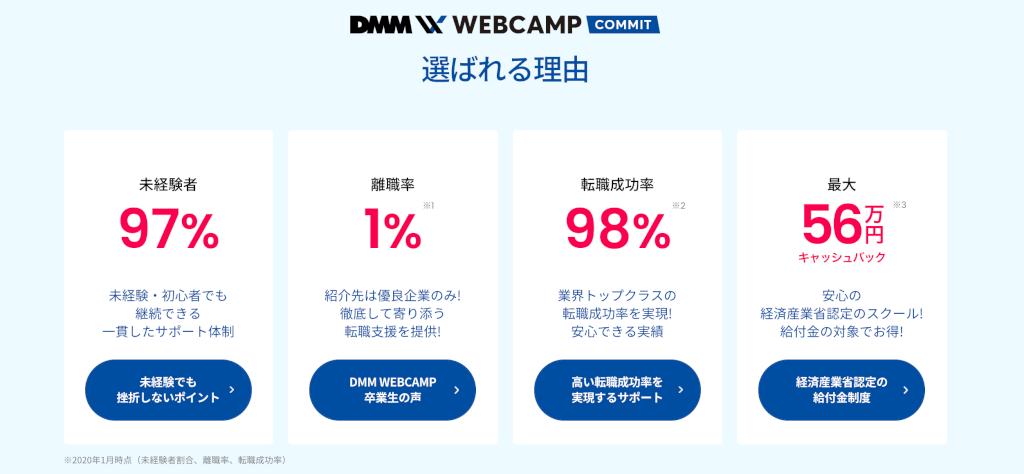 DMM WEBCAMP 選ばれる理由