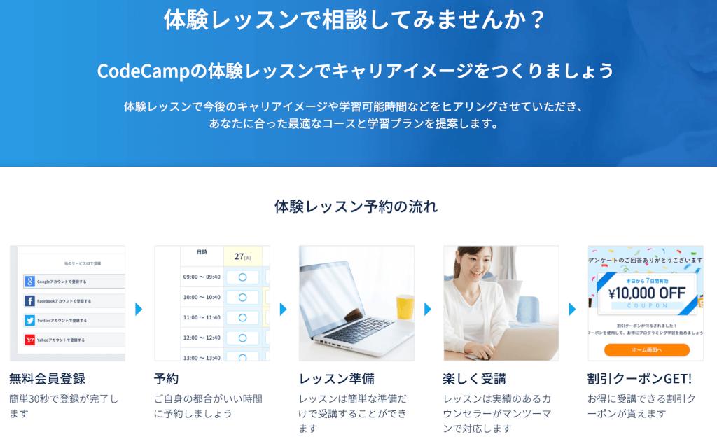 codecampの無料カウンセリング
