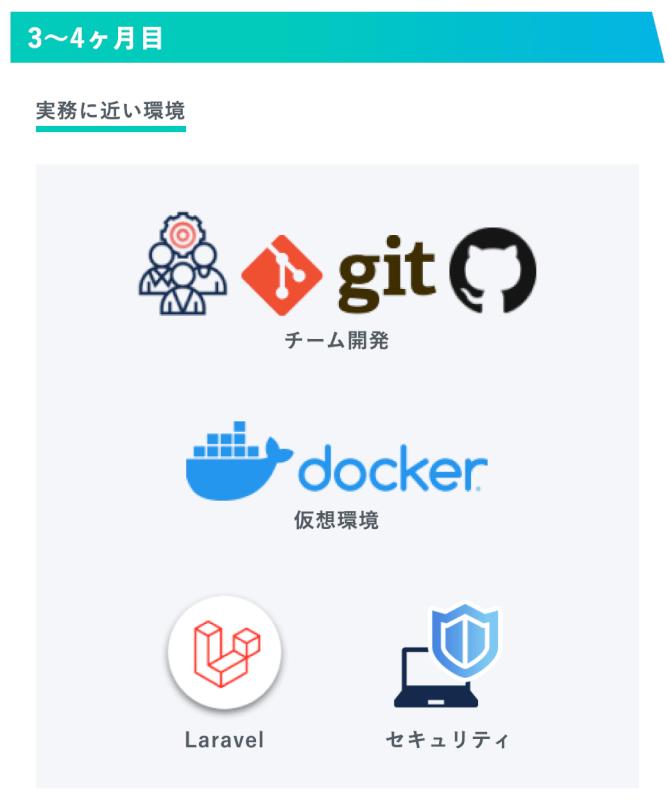 codecamp gateの学習環境